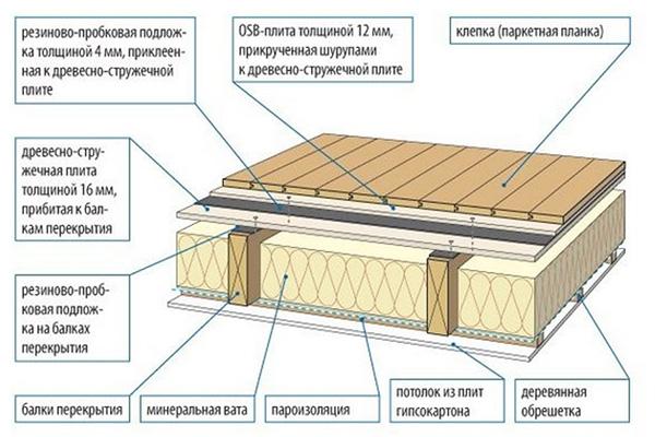 потолочная вентиляция фото 7