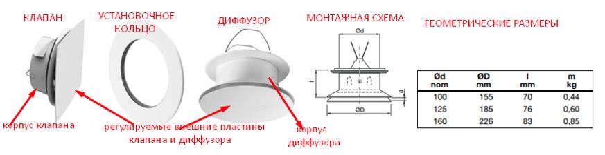 вентиляция реечного потолка фото 1