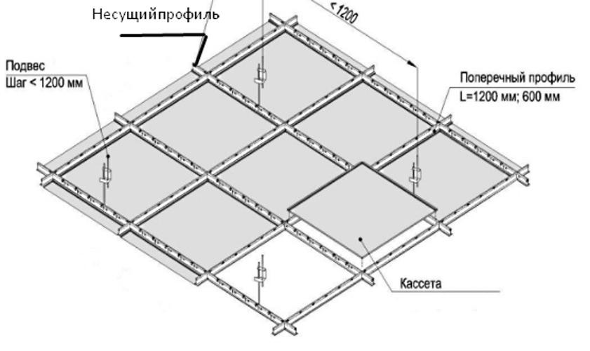 вентиляция реечного потолка фото 2