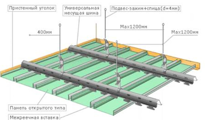 вентиляция реечного потолка фото 3