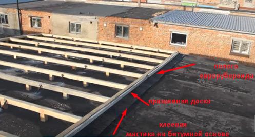 утепление потолка в гараже фото 3