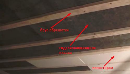 утепление потолка фото 6