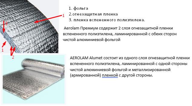 пароизоляция потолка в бане фото 1