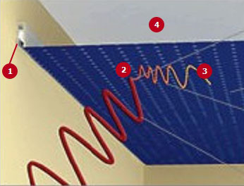шумоизоляция потолка в квартире под натяжной потолок фото 2