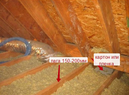 утепление потолка опилками фото 2