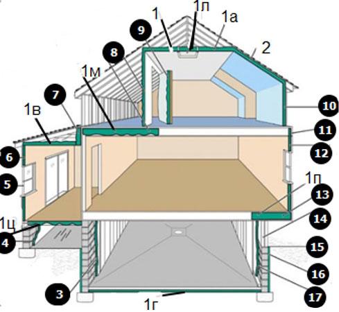 утеплить потолок в частном доме фото 1